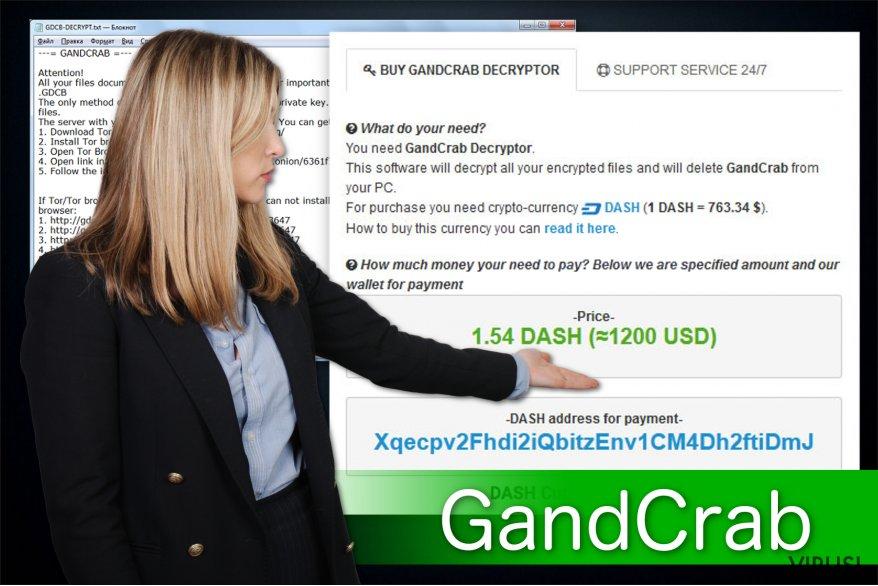 Ilustracija ransomware programa GandCrab
