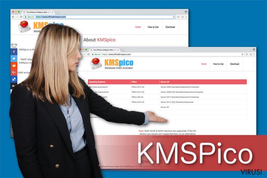 Virus KMSPico