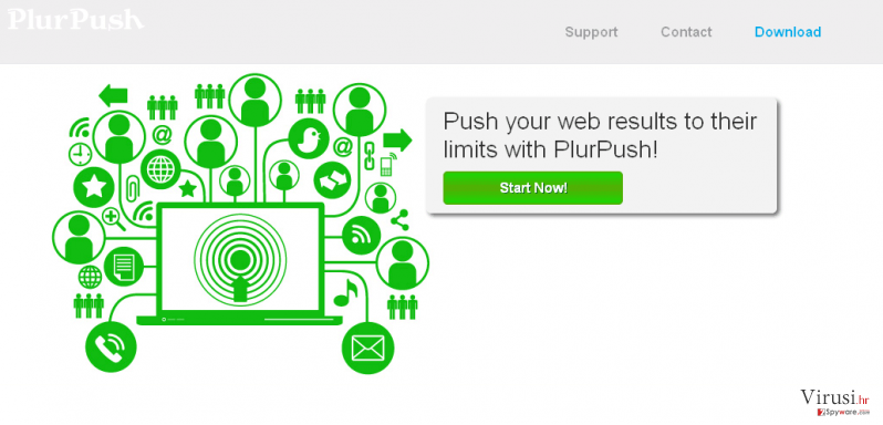 PlurPush fotografija